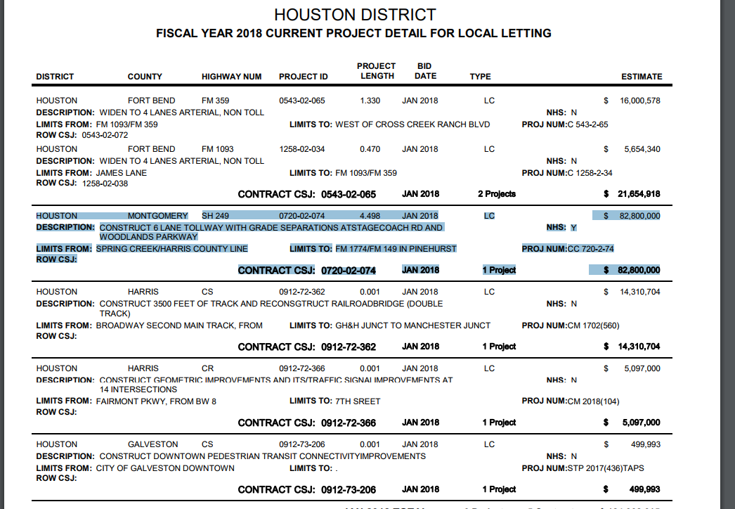 BREAKING NEWS! Keough drops bombshell: Doyal, cronies lying about cost of Tx-249 Tollway!
