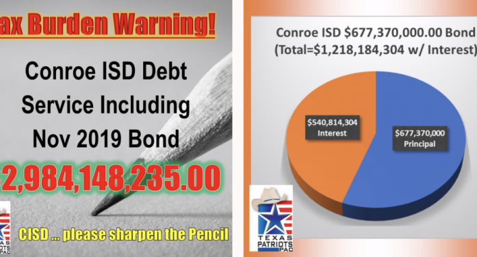 BREAKING NEWS! Texas Patriots PAC, the largest conservative organization in Montgomery County, recommends NO vote on Conroe ISD's $677.3 Million Bond!