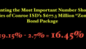 Conroe ISD's $677.3 Million Bond Package to bring biggest TAX INCREASE in history (over 63.35%), at first higher than rejected $807 Million Bond