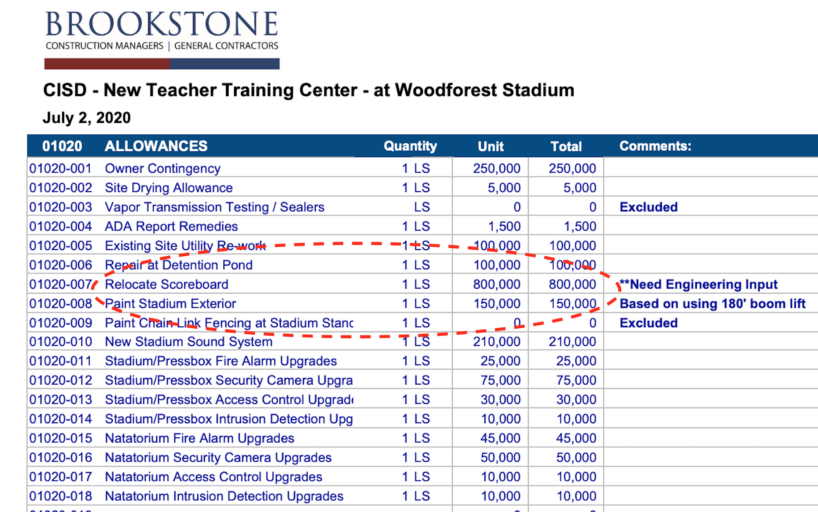 Conroe ISD to spend close to $1 million cash to move Woodforest Stadium scoreboard